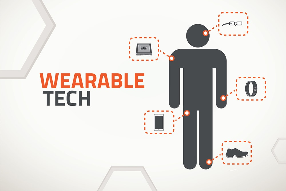 healthtech wearables