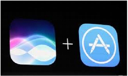 iOS Features