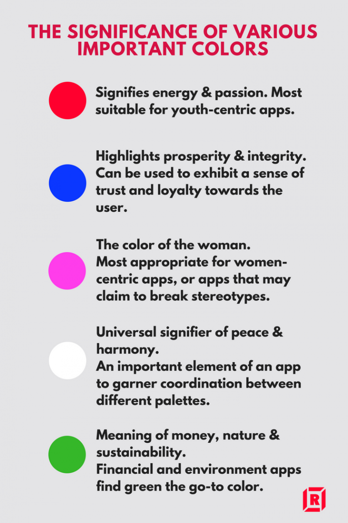 The significance of various important colors