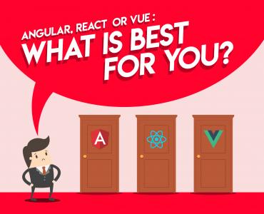Angular vs React vs Vue