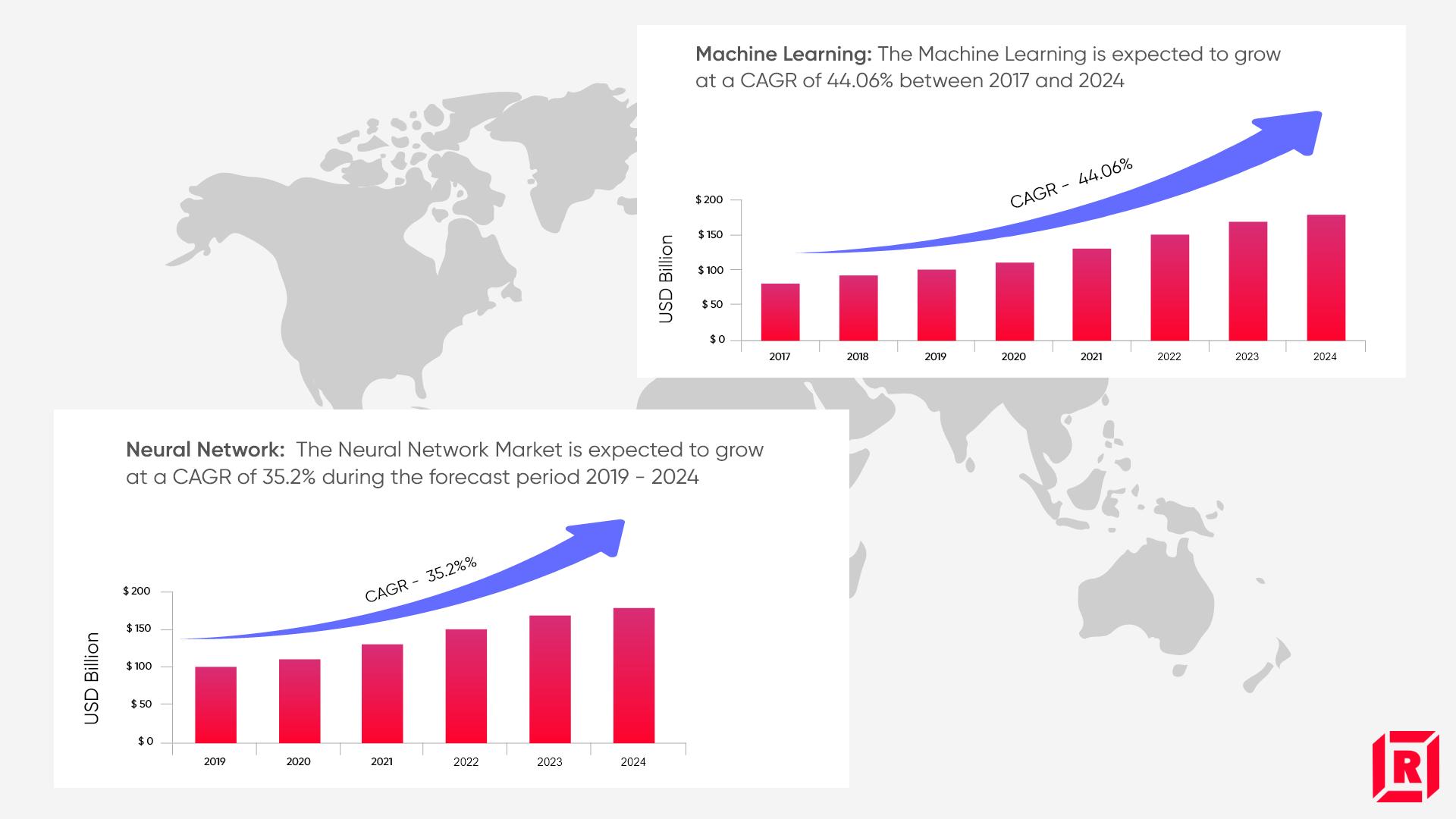 Neural Network vs Machine Learning: Market Size