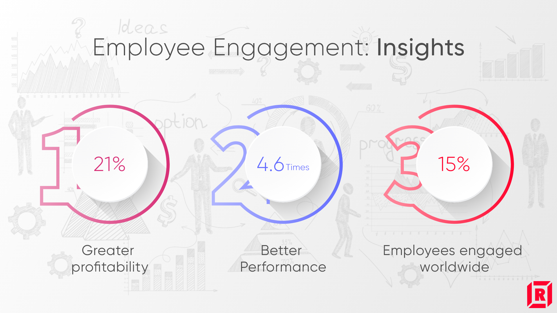 Employee Engagement: Insights